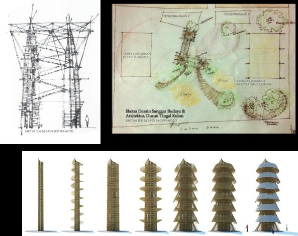 Sketsa dan 3D Menara Tingal